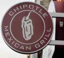 Chipotle Meksikaanse Grill, Inc. feite